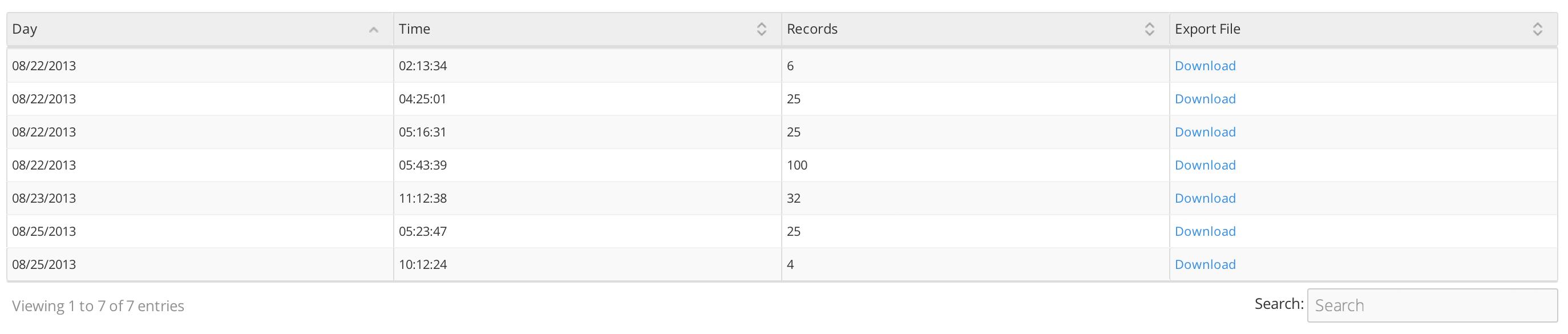 User export history.